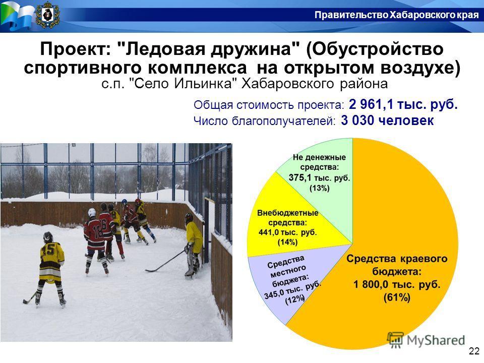 Правительство Хабаровского края 22 Правительство Хабаровского края Проект: