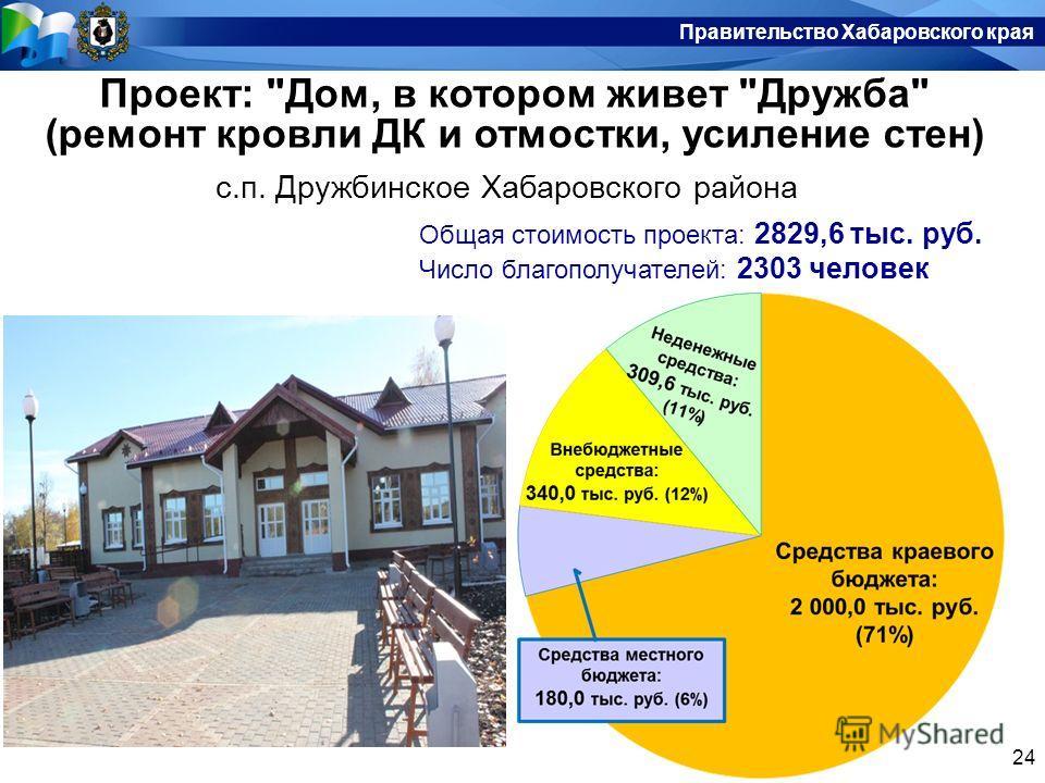 Правительство Хабаровского края 24 Правительство Хабаровского края Проект: