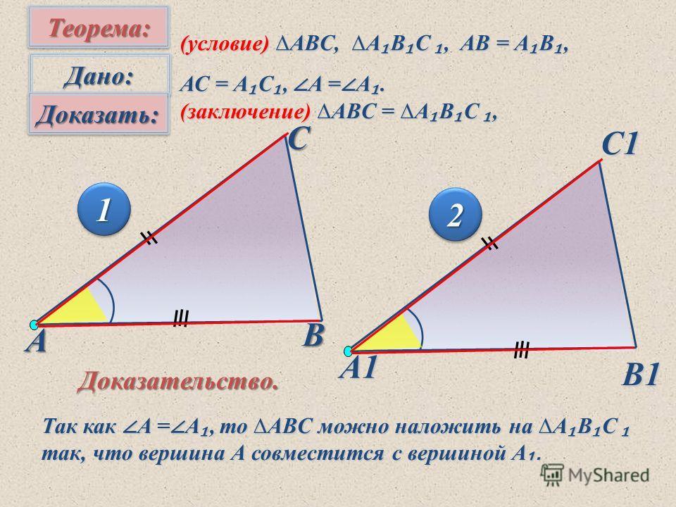 Теорема:Теорема:С1В1 А1 СВ А 11 22 Дано:Дано: Доказать:Доказать: (условие) АВC, А В С, АВ = А В, АС = А С, А = А. (заключение) АВC = А В С, Доказательство. Так как А = А, то АВC можно наложить на А В С так, что вершина А совместится с вершиной А.