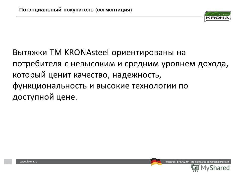 www.krona.ru немецкий БРЕНД 1 по продаже вытяжек в Pоссии Потенциальный покупатель (сегментация) Вытяжки ТМ KRONAsteel ориентированы на потребителя с невысоким и средним уровнем дохода, который ценит качество, надежность, функциональность и высокие т