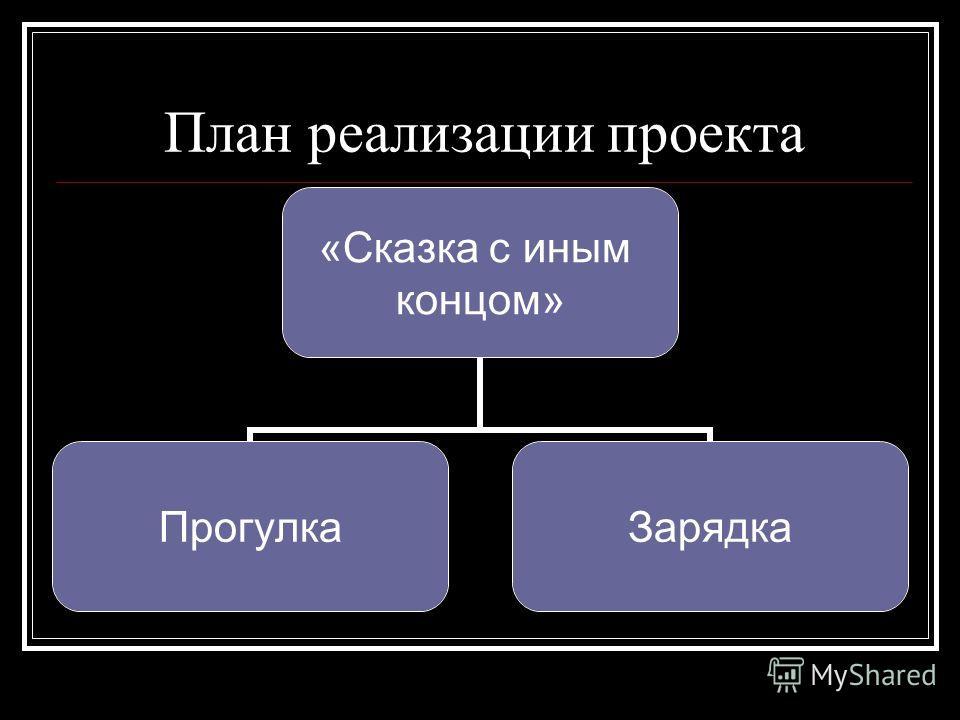 План реализации проекта «Сказка с иным концом» Прогулка Зарядка