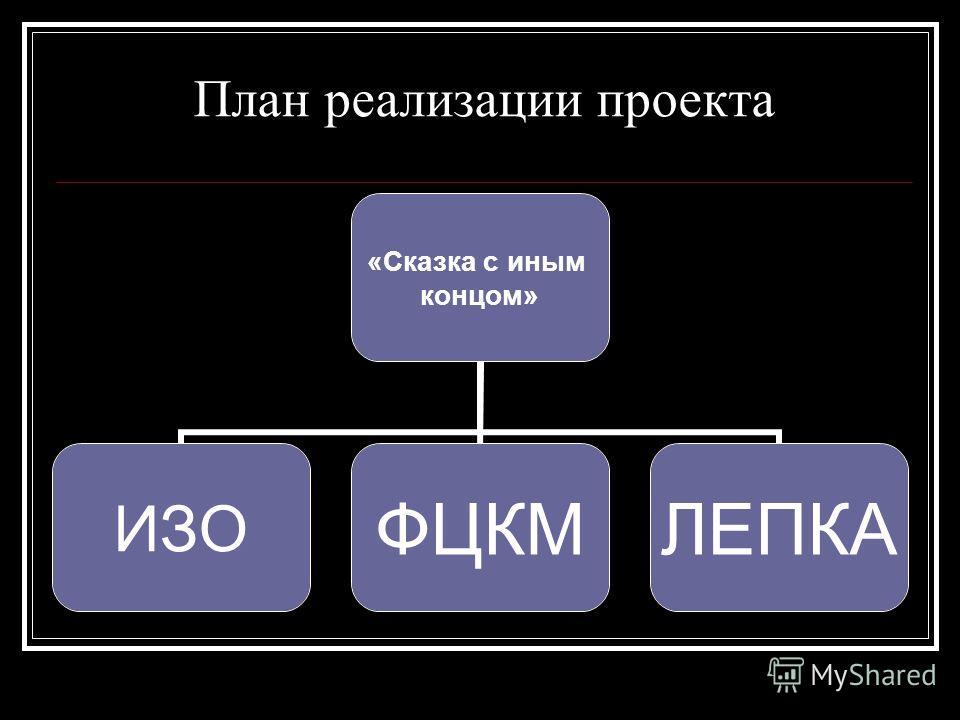 План реализации проекта «Сказка с иным концом» ИЗОФЦКМЛЕПКА
