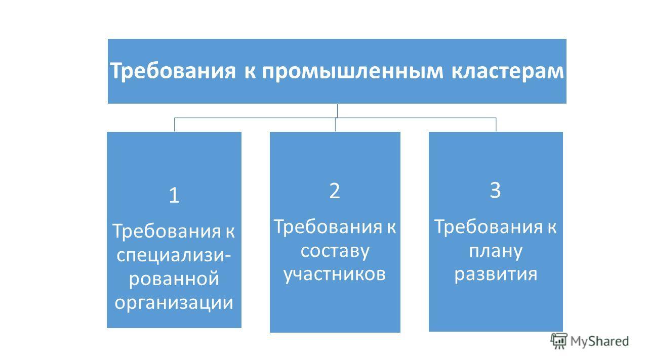 Требования к промышленным кластерам 1 Требования к специализированной организации 2 Требования к составу участников 3 Требования к плану развития