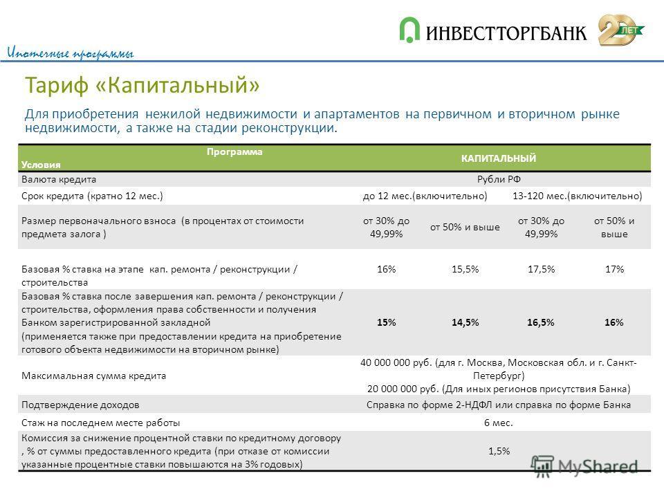 Тариф «Капитальный» Для приобретения нежилой недвижимости и апартаментов на первичном и вторичном рынке недвижимости, а также на стадии реконструкции. Ипотечные программы Программа Условия КАПИТАЛЬНЫЙ Валюта кредита Рубли РФ Срок кредита (кратно 12 м