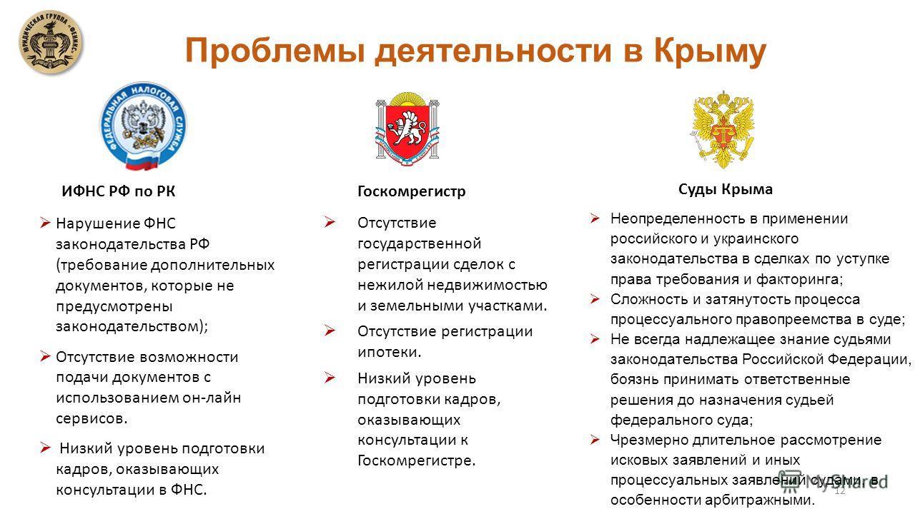 12 Проблемы деятельности в Крыму Нарушение ФНС законодательства РФ (требование дополнительных документов, которые не предусмотрены законодательством); Отсутствие возможности подачи документов с использованием он-лайн сервисов. Низкий уровень подготов