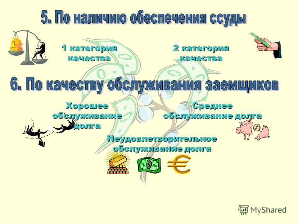 1 категория качества Хорошее обслуживание долга Среднее обслуживание долга 2 категория качества Неудовлетворительное обслуживание долга