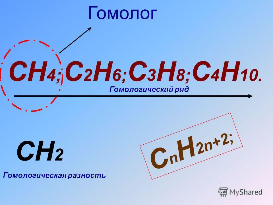 Образование молекулы этана перекрыванием двух гибридных электронных облаков атомов углерода. Электронная формула Структурная формула С2Н6С2Н6