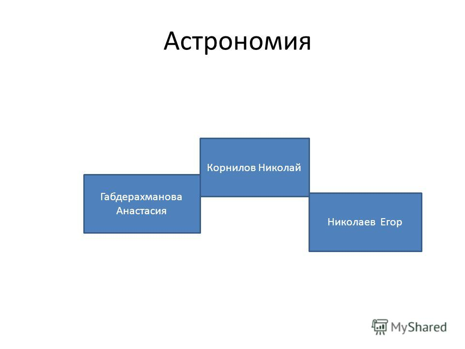 Астрономия Габдерахманова Анастасия Николаев Егор Корнилов Николай