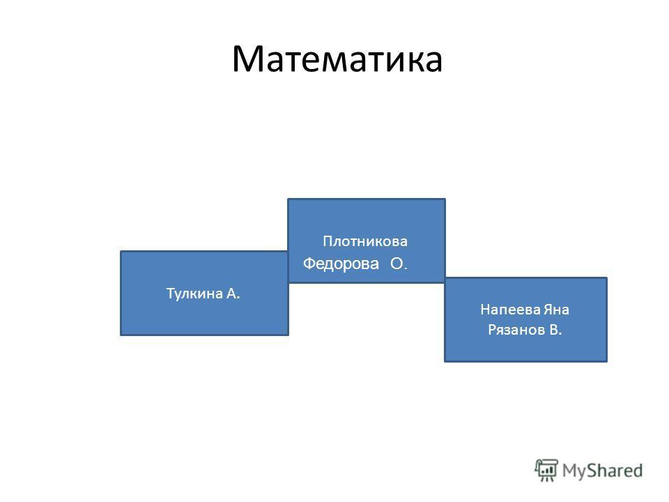 Математика Тулкина А. Напеева Яна Рязанов В. Плотникова Федорова О.