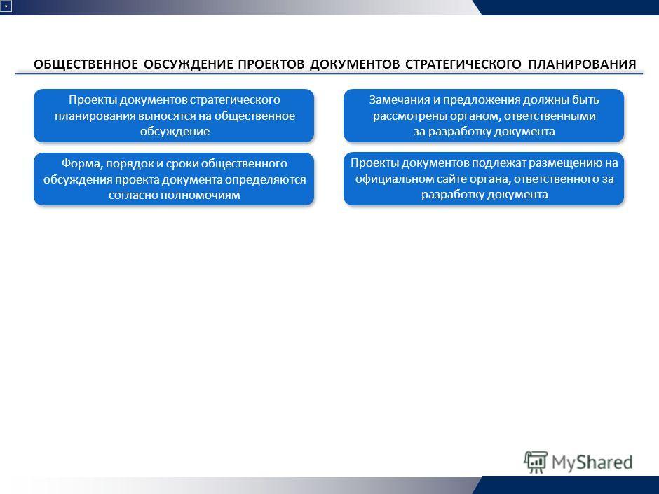ОБЩЕСТВЕННОЕ ОБСУЖДЕНИЕ ПРОЕКТОВ ДОКУМЕНТОВ СТРАТЕГИЧЕСКОГО ПЛАНИРОВАНИЯ Проекты документов стратегического планирования выносятся на общественное обсуждение Форма, порядок и сроки общественного обсуждения проекта документа определяются согласно полн