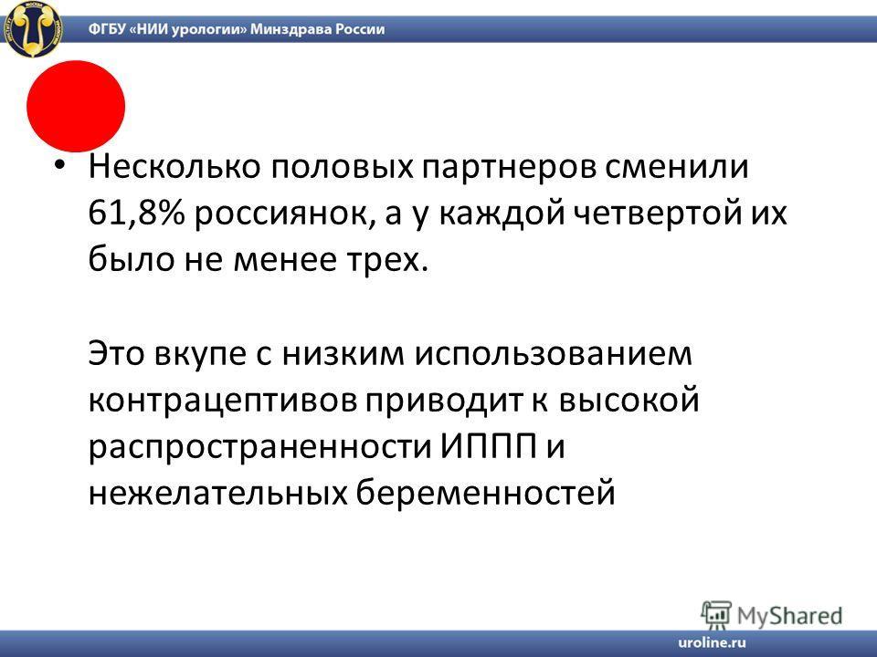Несколько половых партнеров сменили 61,8% россиянок, а у каждой четвертой их было не менее трех. Это вкупе с низким использованием контрацептивов приводит к высокой распространенности ИППП и нежелательных беременностей