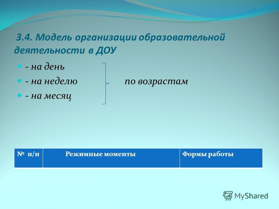 3.4. Модель организации образовательной деятельности в ДОУ - на день - на неделю по возрастам - на месяц п/п Режимные моменты Формы работы