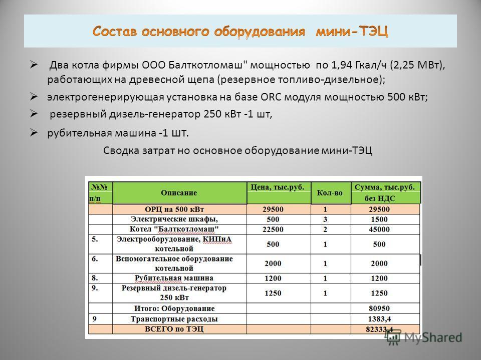Два котла фирмы ООО Балткотломаш