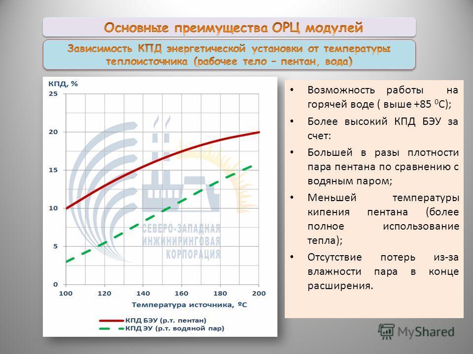 8 Возможность работы на горячей воде ( выше +85 0 С); Более высокий КПД БЭУ за счет: Большей в разы плотности пара пентана по сравнению с водяным паром; Меньшей температуры кипения пентана (более полное использование тепла); Отсутствие потерь из-за в
