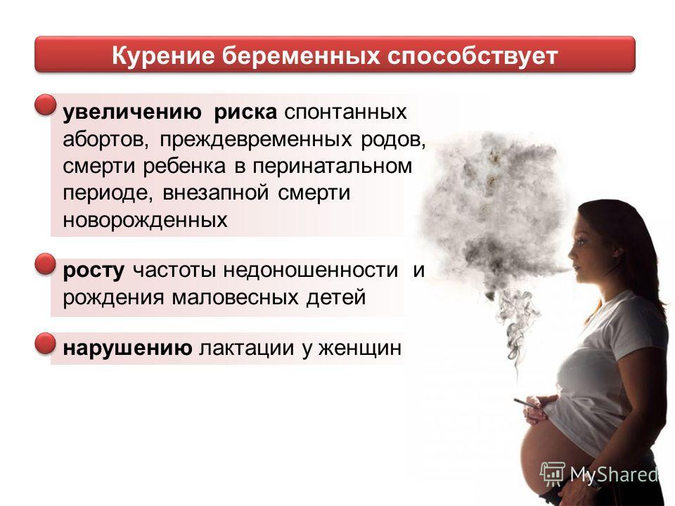 Курение беременных способствует увеличению риска спонтанных абортов, преждевременных родов, смерти ребенка в перинатальном периоде, внезапной смерти новорожденных росту частоты недоношенности и рождения маловесных детей нарушению лактации у женщин