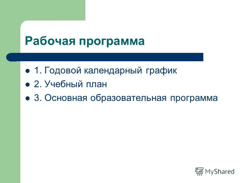 Рабочая программа 1. Годовой календарный график 2. Учебный план 3. Основная образовательная программа