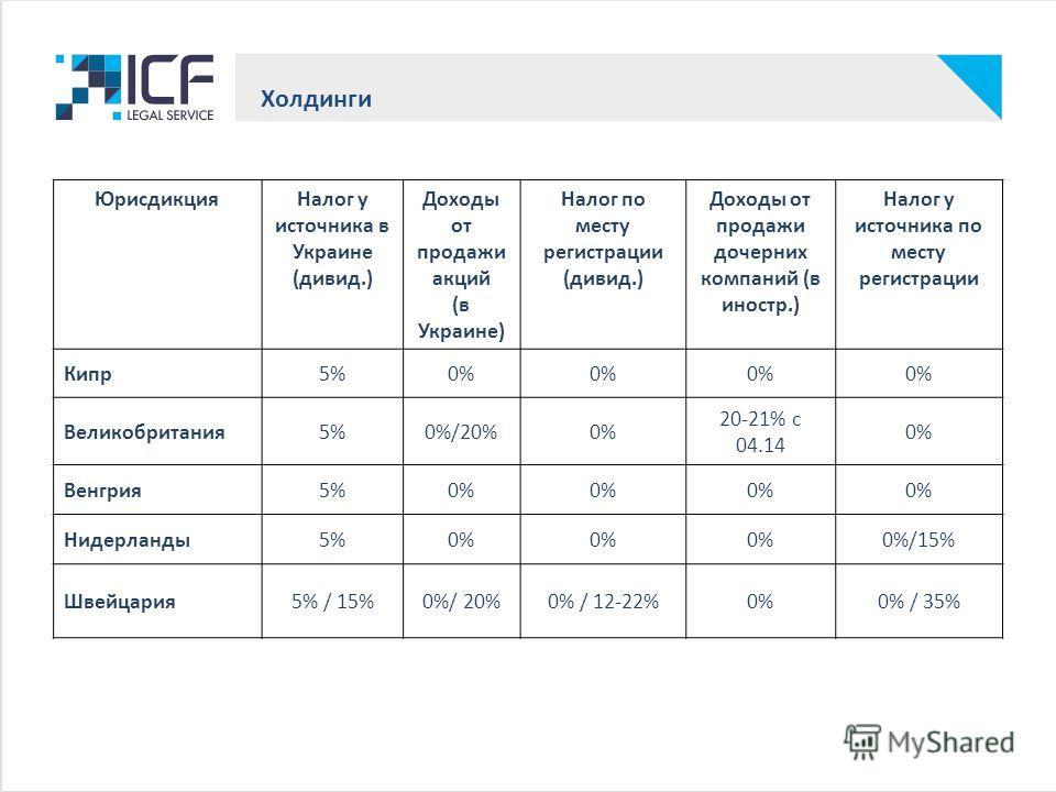 Холдинги Юрисдикция Налог у источника в Украине (дэвид.) Доходы от продажи акций (в Украине) Налог по месту регистрации (дэвид.) Доходы от продажи дочерних компаний (в иностр.) Налог у источника по месту регистрации Кипр 5%0% Великобритания 5%0%/20%0