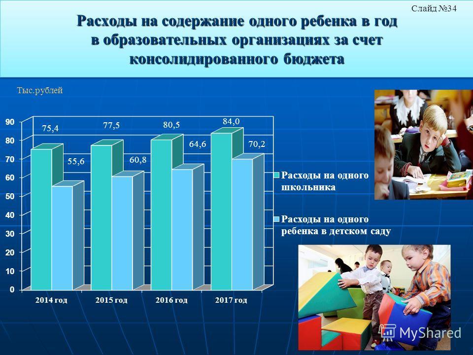 Расходы на содержание одного ребенка в год в образовательных организациях за счет консолидированного бюджета Тыс.рублей 75,4 77,5 80,5 84,0 55,6 60,8 64,6 70,2 Слайд 34