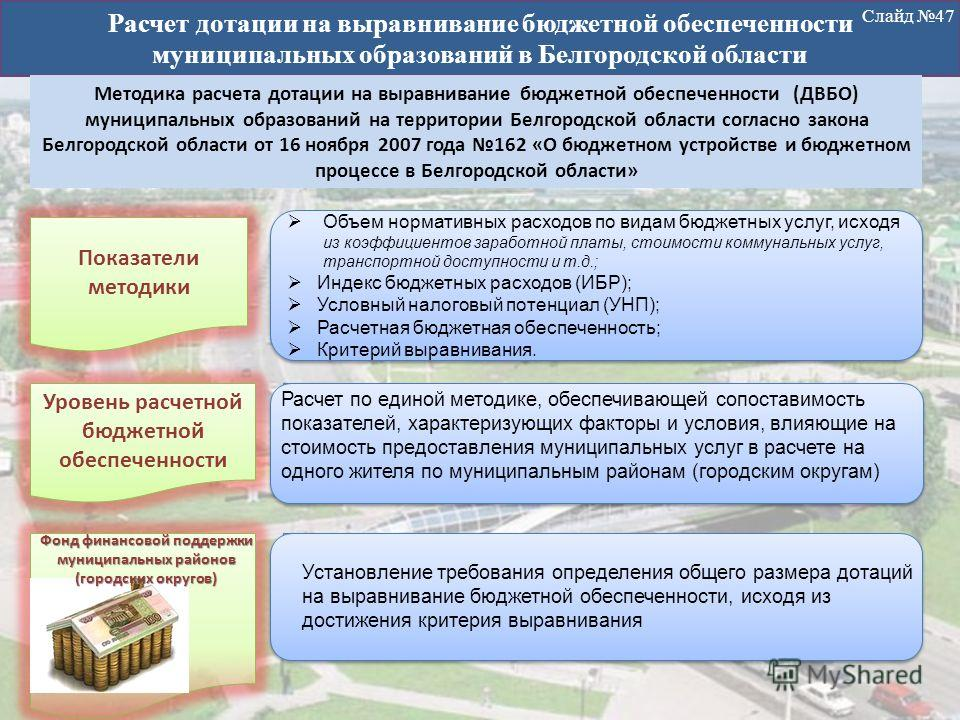 Расчет дотации на выравнивание бюджетной обеспеченности муниципальных образований в Белгородской области Методика расчета дотации на выравнивание бюджетной обеспеченности (ДВБО) муниципальных образований на территории Белгородской области согласно за