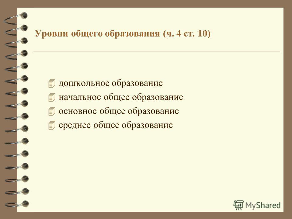 Уровни общего образования (ч. 4 ст. 10) 4 дошкольное образование 4 начальное общее образование 4 основное общее образование 4 среднее общее образование