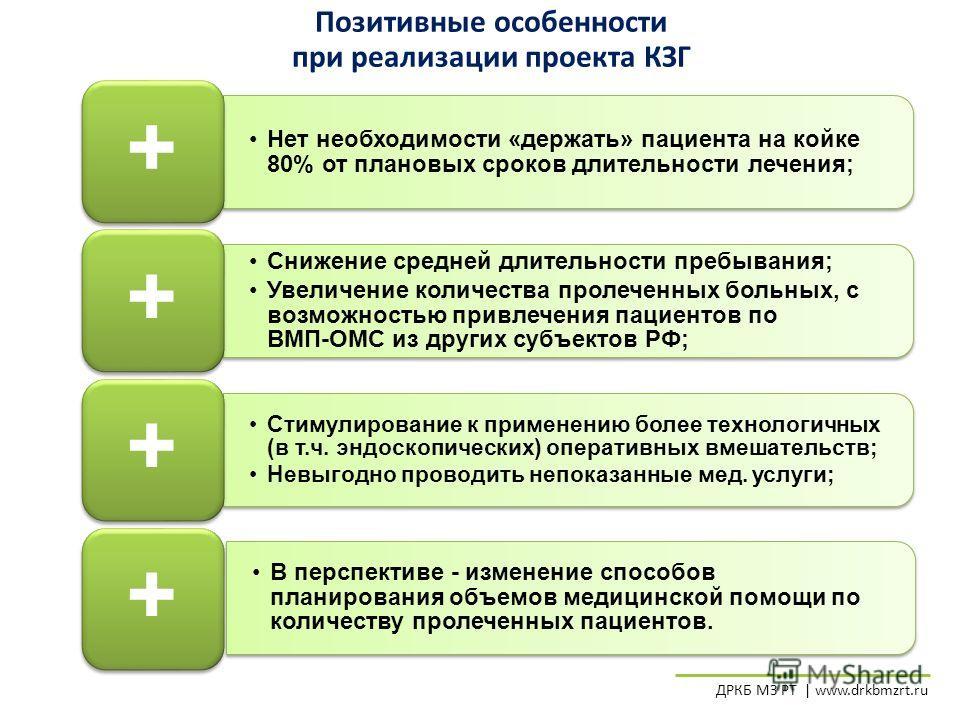 Нет необходимости «держать» пациента на койке 80% от плановых сроков длительности лечения; + Снижение средней длительности пребывания; Увеличение количества пролеченных больных, с возможностью привлечения пациентов по ВМП-ОМС из других субъектов РФ;