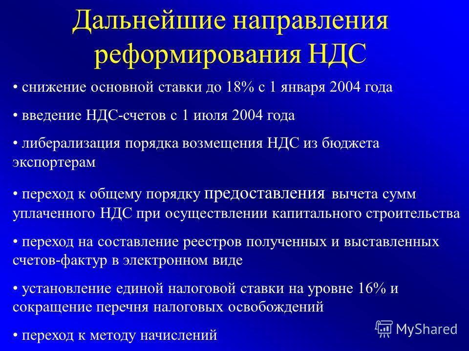 Дальнейшие направления реформирования НДС снижение основной ставки до 18% с 1 января 2004 года введение НДС-счетов с 1 июля 2004 года либерализация порядка возмещения НДС из бюджета экспортерам переход к общему порядку предоставления вычета сумм упла