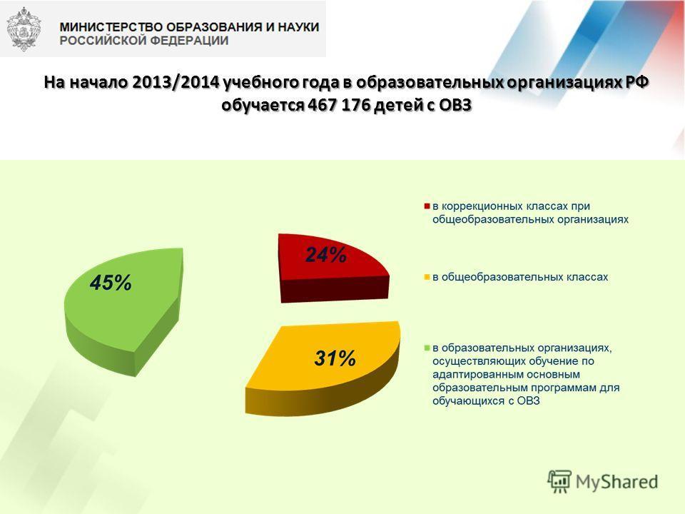 На начало 2013/2014 учебного года в образовательных организациях РФ обучается 467 176 детей с ОВЗ
