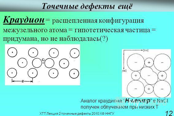 ХТТ Лекция 2 точечные дефекты 2010 ХФ ННГУ 12 Точечные дефекты ещё Краудион = расщепленная конфигурация межузельного атома = гипотетическая частиса = придумана, но не наблюдалась(?) Аналог краудиона  Н-центр  в NaCl получен облучением при низких Т