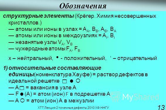 ХТТ Лекция 2 точечные дефекты 2010 ХФ ННГУ 13 Обозначения структурные элементы (Крёгер. Химия несовершенных кристаллов.) атомы или ионы в узлах = A A, B B, A B, B A атомы или ионы в междоузлиях = A i, B i незанятые узлы V A, V B чужеродные атомы F A,