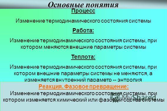 ХТТ Лекция 2 точечные дефекты 2010 ХФ ННГУ 24 Основные понятия Процесс Изменение термодинамического состояния системы Работа: Изменение термодинамического состояния системы, при котором меняются внешние параметры системы Теплота: Изменение термодинам