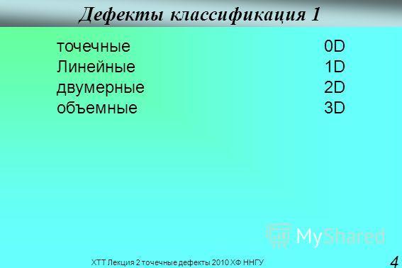 ХТТ Лекция 2 точечные дефекты 2010 ХФ ННГУ 4 Дефекты классификация 1 точечные 0D Линейные 1D двумерные 2D объемные 3D