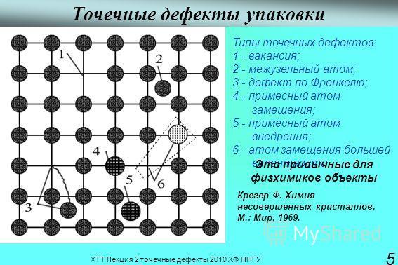 ХТТ Лекция 2 точечные дефекты 2010 ХФ ННГУ 5 Точечные дефекты упаковки Типы точечных дефектов: 1 - вакансия; 2 - межузельный атом; 3 - дефект по Френкелю; 4 - примесный атом замещения; 5 - примесный атом внедрения; 6 - атом замещения большей валентно