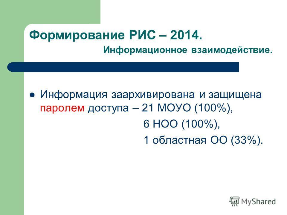 Формирование РИС – 2014. Информационное взаимодействие. Информация заархивирована и защищена паролем доступа – 21 МОУО (100%), 6 НОО (100%), 1 областная ОО (33%).