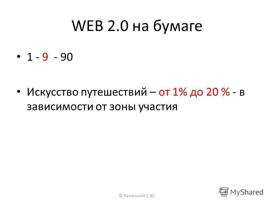 WEB 2.0 на бумаге 1 - 9 - 90 Искусство путешествий – от 1% до 20 % - в зависимости от зоны участия © Каменский С.Ю.