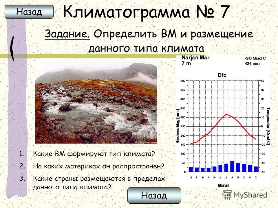 Климатограмма 7 Задание. Определить ВМ и размещение данного типа климата 1. Какие ВМ формируют тип климата? 2. На каких материках он распространен? 3. Какие страны размещаются в пределах данного типа климата? Назад