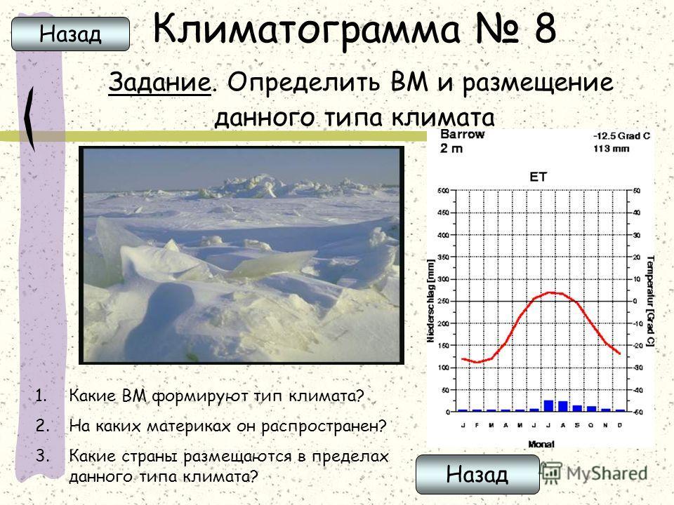 Климатограмма 8 Задание. Определить ВМ и размещение данного типа климата 1. Какие ВМ формируют тип климата? 2. На каких материках он распространен? 3. Какие страны размещаются в пределах данного типа климата? Назад