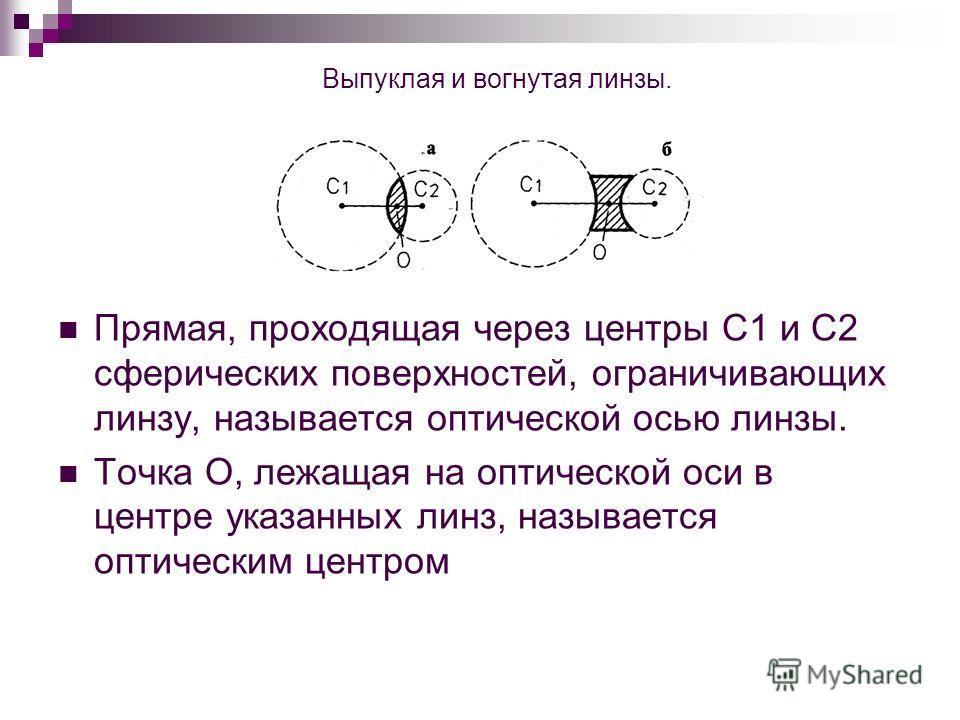 Прямая, проходящая через центры С1 и С2 сферических поверхностей, ограничивающих линзу, называется оптической осью линзы. Точка О, лежащая на оптической оси в центре указанных линз, называется оптическим центром Выпуклая и вогнутая линзы.