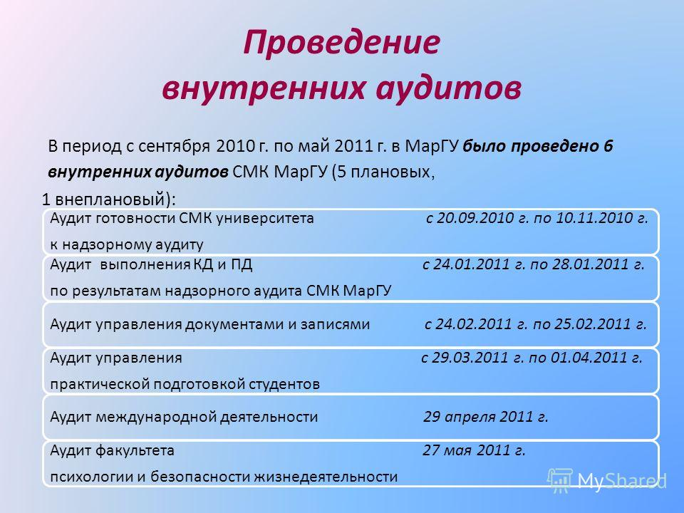 Проведение внутренних аудитов В период с сентября 2010 г. по май 2011 г. в МарГУ было проведено 6 внутренних аудитов СМК МарГУ (5 плановых, 1 внеплановый): Аудит готовности СМК университета с 20.09.2010 г. по 10.11.2010 г. к надзорному аудиту Аудит в