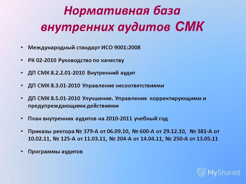 Нормативная база внутренних аудитов СМК Международный стандарт ИСО 9001:2008 РК 02-2010 Руководство по качеству ДП СМК 8.2.2.01-2010 Внутренний аудит ДП СМК 8.3.01-2010 Управление несоответствиями ДП СМК 8.5.01-2010 Улучшение. Управление корректирующ