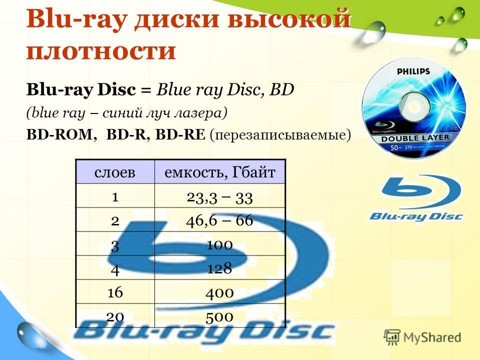 Blu-ray диски высокой плотности Blu-ray Disc = Blue ray Disc, BD (blue ray – синий луч лазера) BD-ROM, BD-R, BD-RE (перезаписываемые) слоев емкость, Гбайт 123,3 – 33 246,6 – 66 3100 4128 16400 2020500