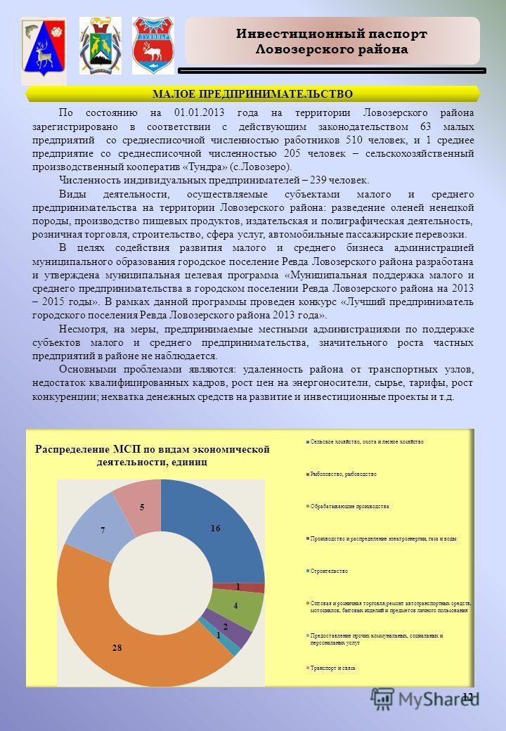 МАЛОЕ ПРЕДПРИНИМАТЕЛЬСТВО По состоянию на 01.01.2013 года на территории Ловозерского района зарегистрировано в соответствии с действующим законодательством 63 малых предприятий со среднесписочной численностью работников 510 человек, и 1 среднее предп