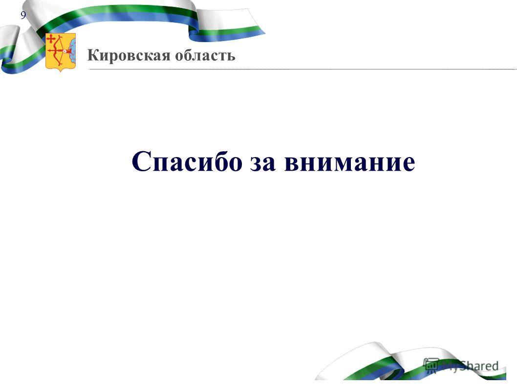 Кировская область Спасибо за внимание 9