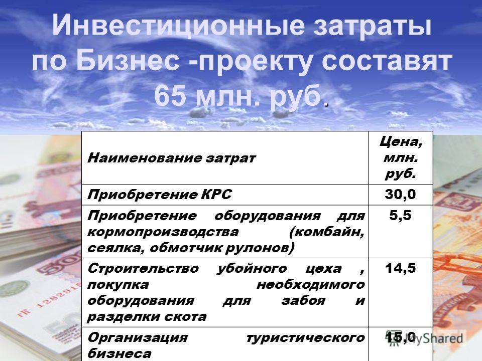 . Инвестиционные затраты по Бизнес -проекту составят 65 млн. руб. Наименование затрат Цена, млн. руб. Приобретение КРС30,0 Приобретение оборудования для кормопроизводства (комбайн, сеялка, обмотчик рулонов) 5,5 Строительство убойного цеха, покупка не