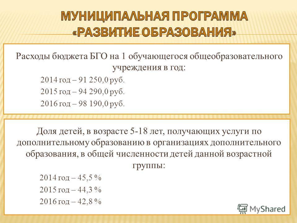 Расходы бюджета БГО на 1 обучающегося общеобразовательного учреждения в год: 2014 год – 91 250,0 руб. 2015 год – 94 290,0 руб. 2016 год – 98 190,0 руб. Доля детей, в возрасте 5-18 лет, получающих услуги по дополнительному образованию в организациях д