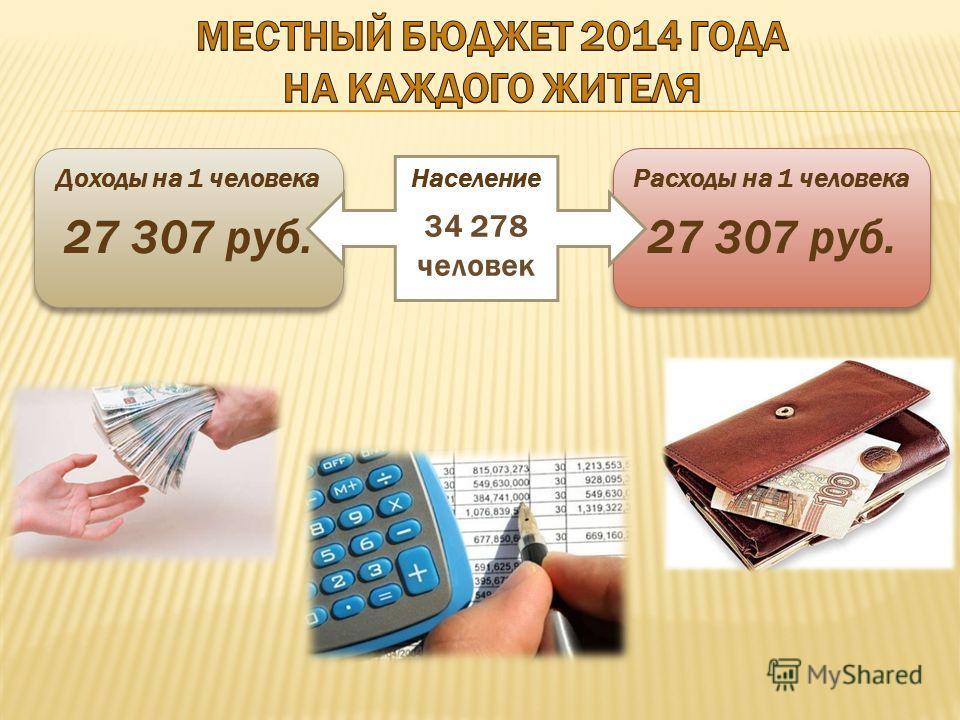 Доходы на 1 человека 27 307 руб. Доходы на 1 человека 27 307 руб. Расходы на 1 человека 27 307 руб. Расходы на 1 человека 27 307 руб. Население 34 278 человек
