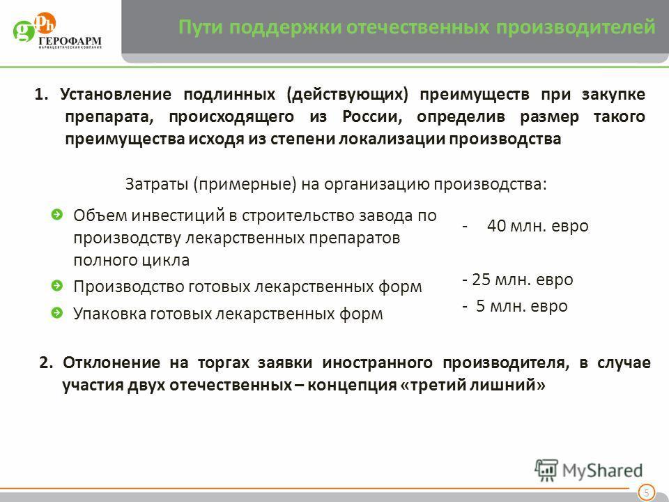 Пути поддержки отечественных производителей 1. Установление подлинных (действующих) преимуществ при закупке препарата, происходящего из России, определив размер такого преимущества исходя из степени локализации производства 5 Объем инвестиций в строи