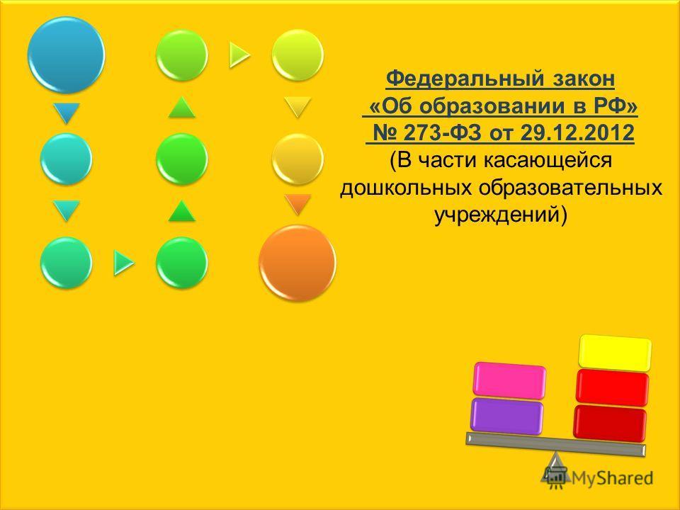 Федеральный закон «Об образовании в РФ» 273-ФЗ от 29.12.2012 (В части касающейся дошкольных образовательных учреждений)