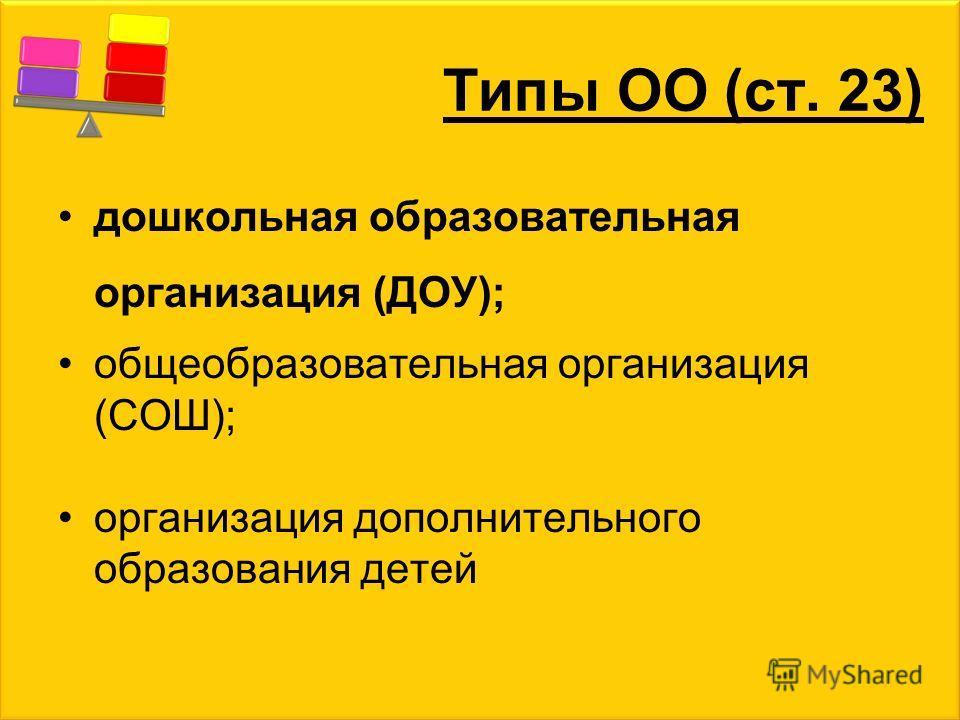 Типы ОО (ст. 23) дошкольная образовательная организация (ДОУ); общеобразовательная организация (СОШ); организация дополнительного образования детей