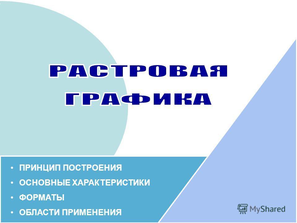 ПРИНЦИП ПОСТРОЕНИЯ ОСНОВНЫЕ ХАРАКТЕРИСТИКИ ФОРМАТЫ ОБЛАСТИ ПРИМЕНЕНИЯ