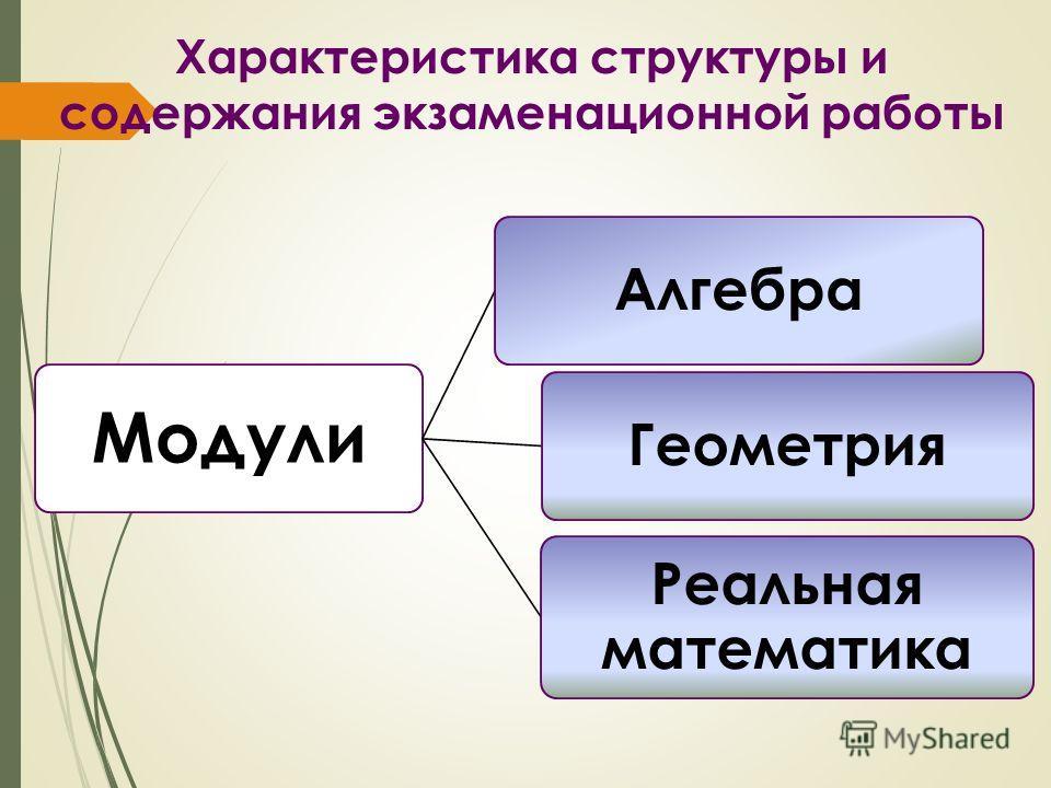 Характеристика структуры и содержания экзаменационной работы Модули Алгебра Геометрия Реальная математика